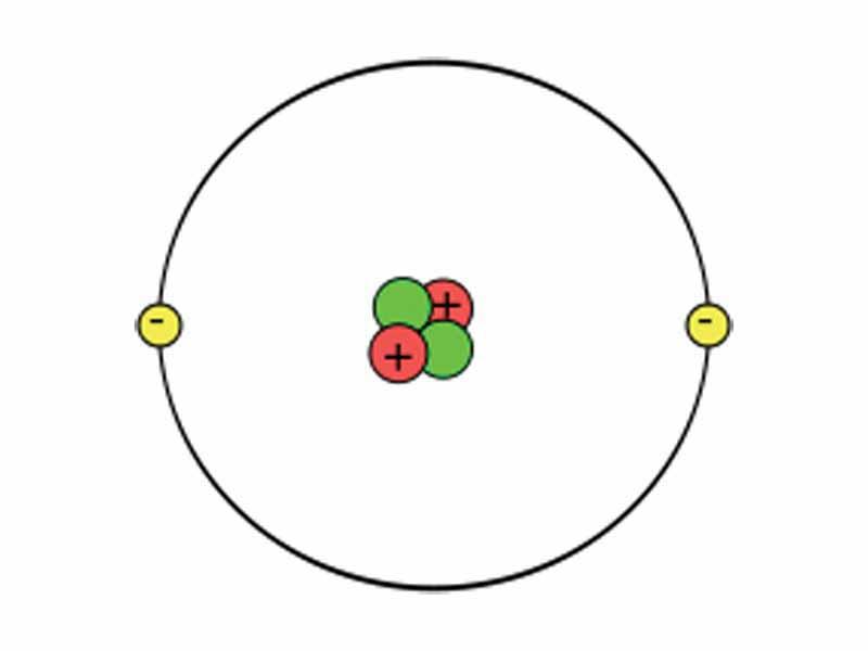 Atom clipart electron. Panda free images electronclipart