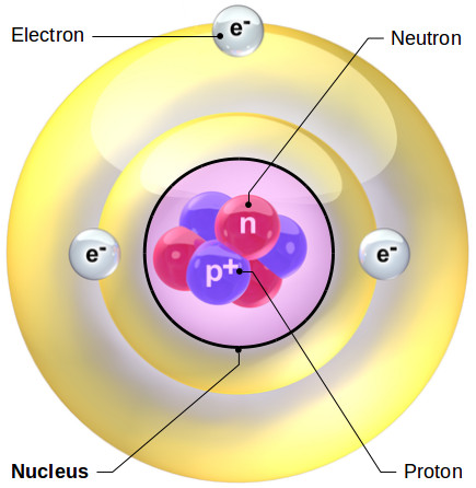 Atoms isotopes ions and. Atom clipart electron