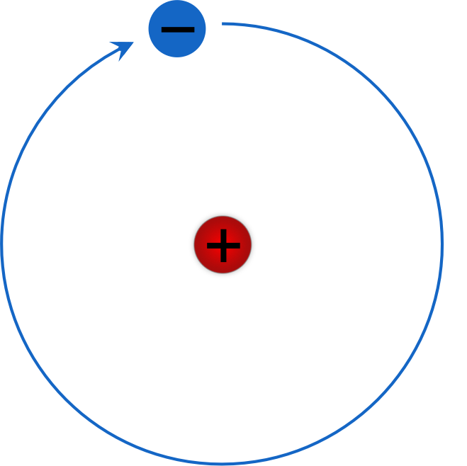 Atoms molecules e chapter. Atom clipart hydrogen atom