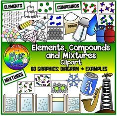 Elements compounds and mixtures. Atom clipart mixture