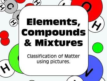 best substances and. Atom clipart mixture