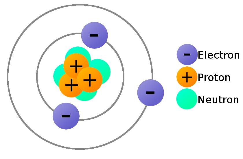 Atom clipart mixture. Atoms elements compounds and