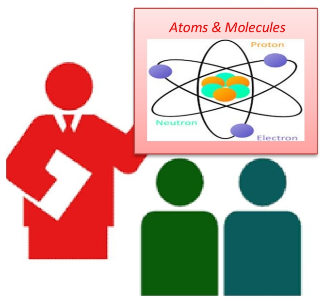 Lesson plan of introduction. Atom clipart mixture