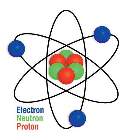 Atom clipart neutron. What is electricity ac