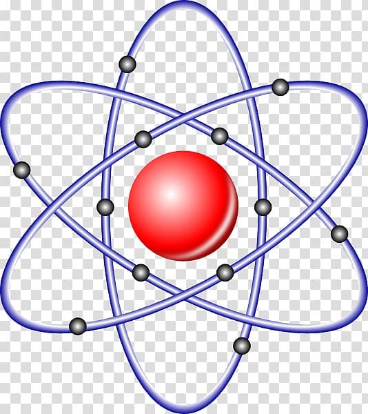 Atom clipart nucleus. Atomic electron cytoplasm transparent