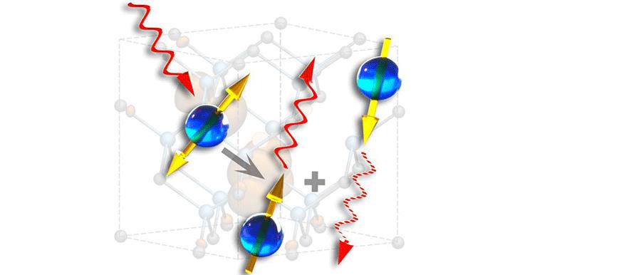 Atom clipart photon. Atomic imperfections move quantum
