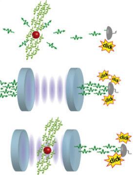 A quantum low pass. Atom clipart photon