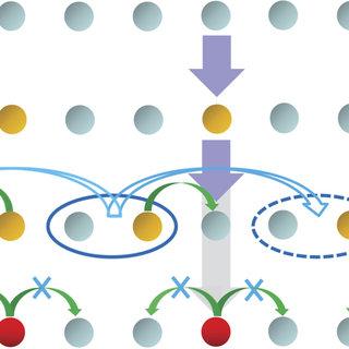 Figure the sectional plot. Atom clipart photon