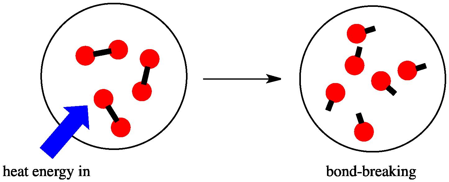 Thermodynamics . Experiment clipart reactivity