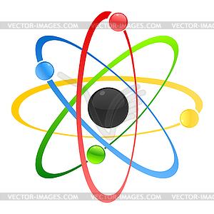 Atom clipart vector. Clip art panda free