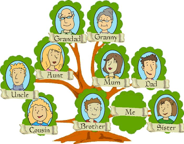 best tree designs. Cousins clipart family chart