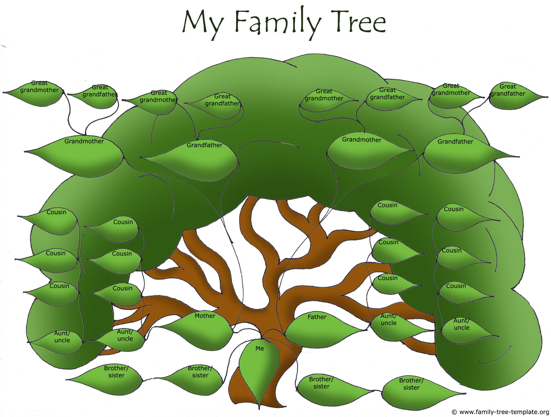 cousins clipart family chart
