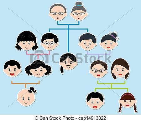 Aunt clipart family. Clip art panda free