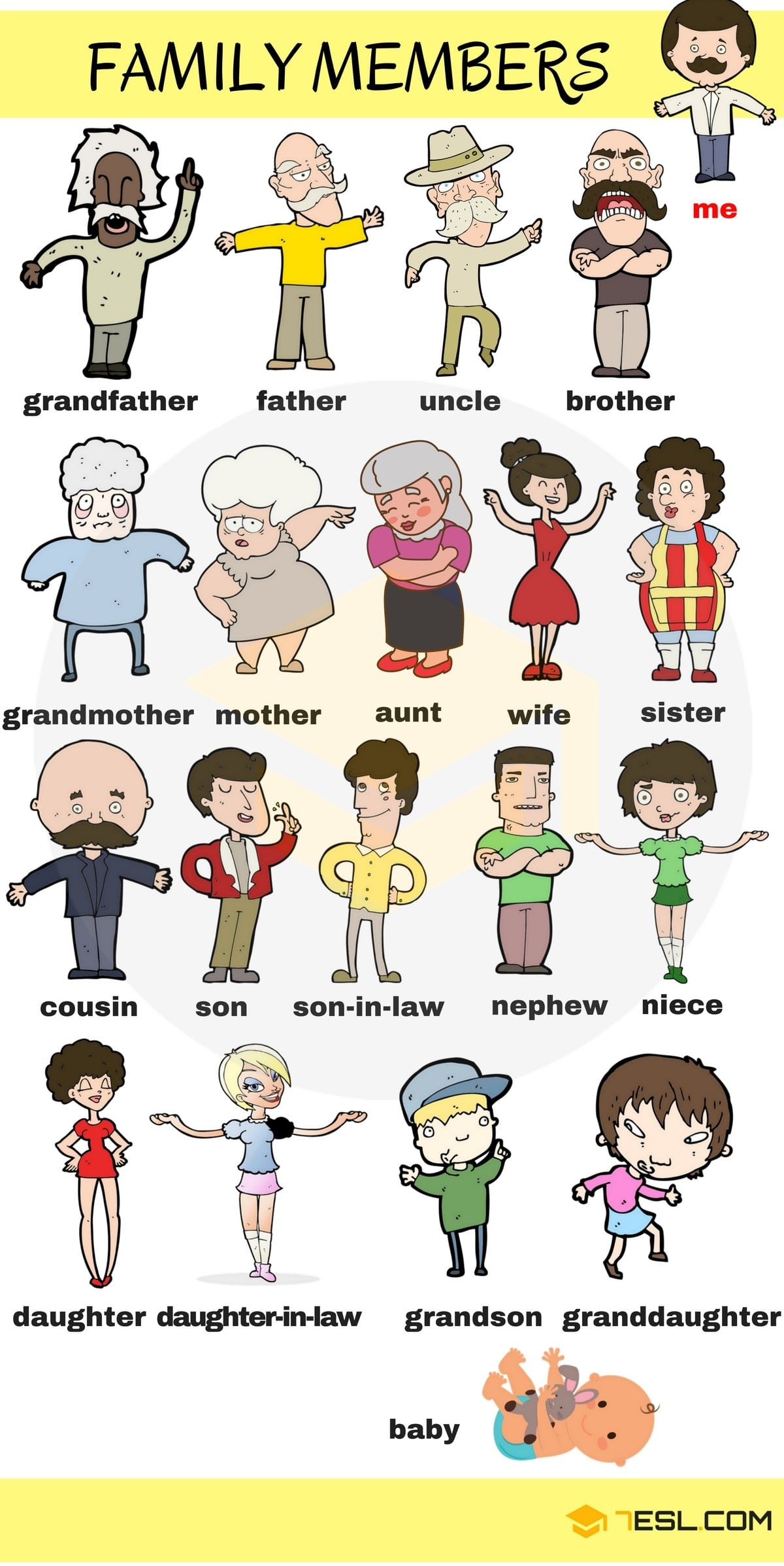 Aunt clipart individual family member. Members of the vocabulary