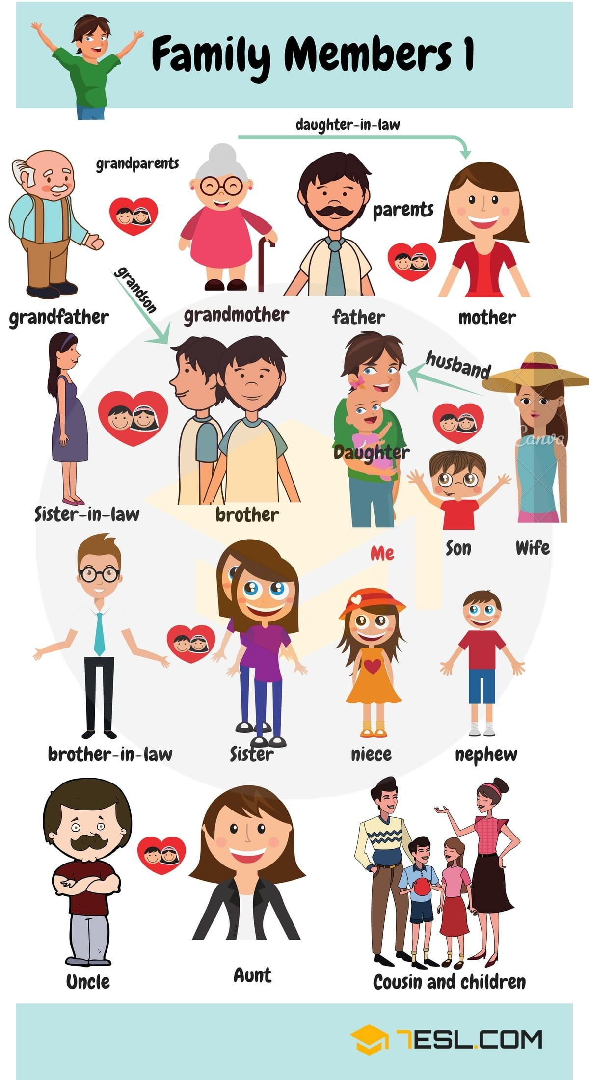 Members of the vocabulary. Aunt clipart individual family member