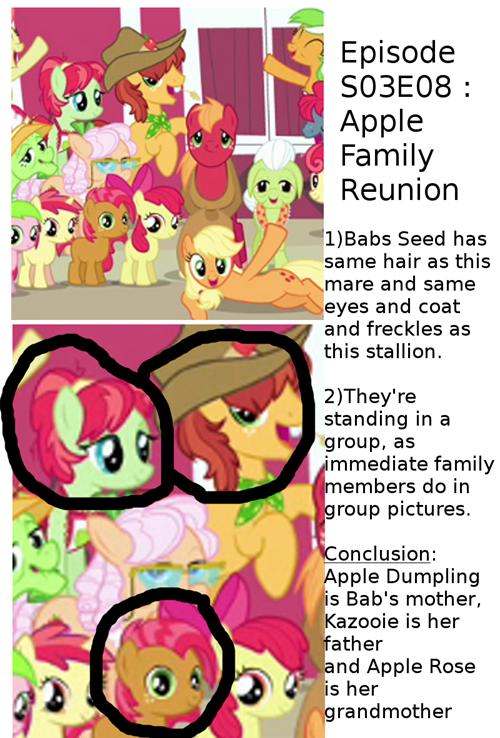 Aunt clipart parents group.  apple bloom bumpkin