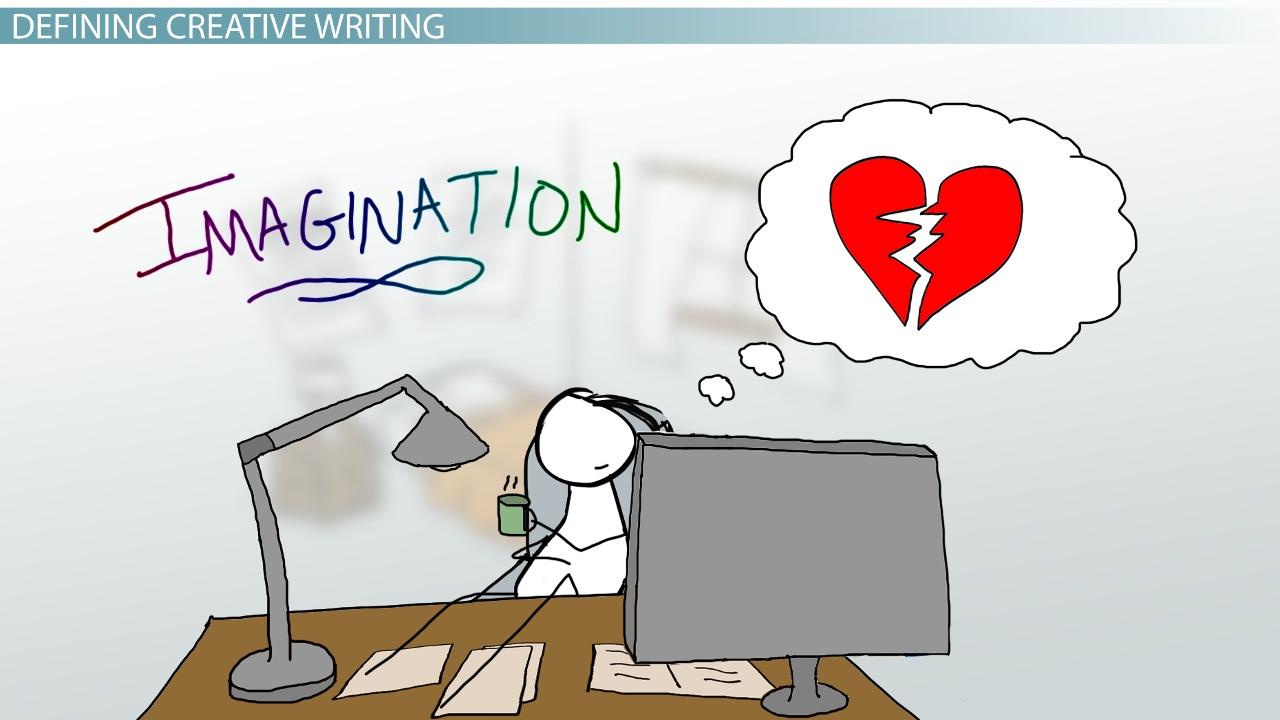 Author clipart creative writing. What is definition types