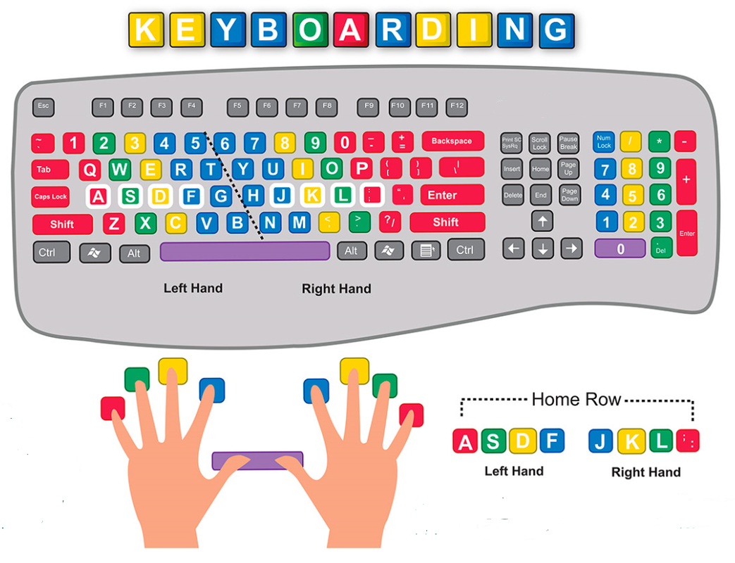 Author clipart keyboarding. Research musson media center