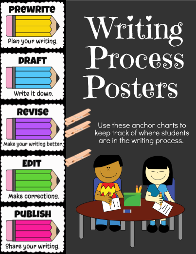 Writing process posters anchor. Author clipart prewrite