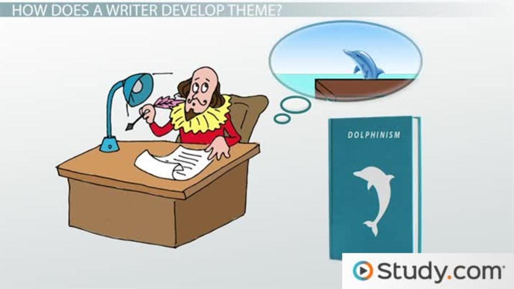 What is theme in. Author clipart statement purpose