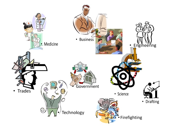 Eng introduction powerpoint . Writer clipart technical writing