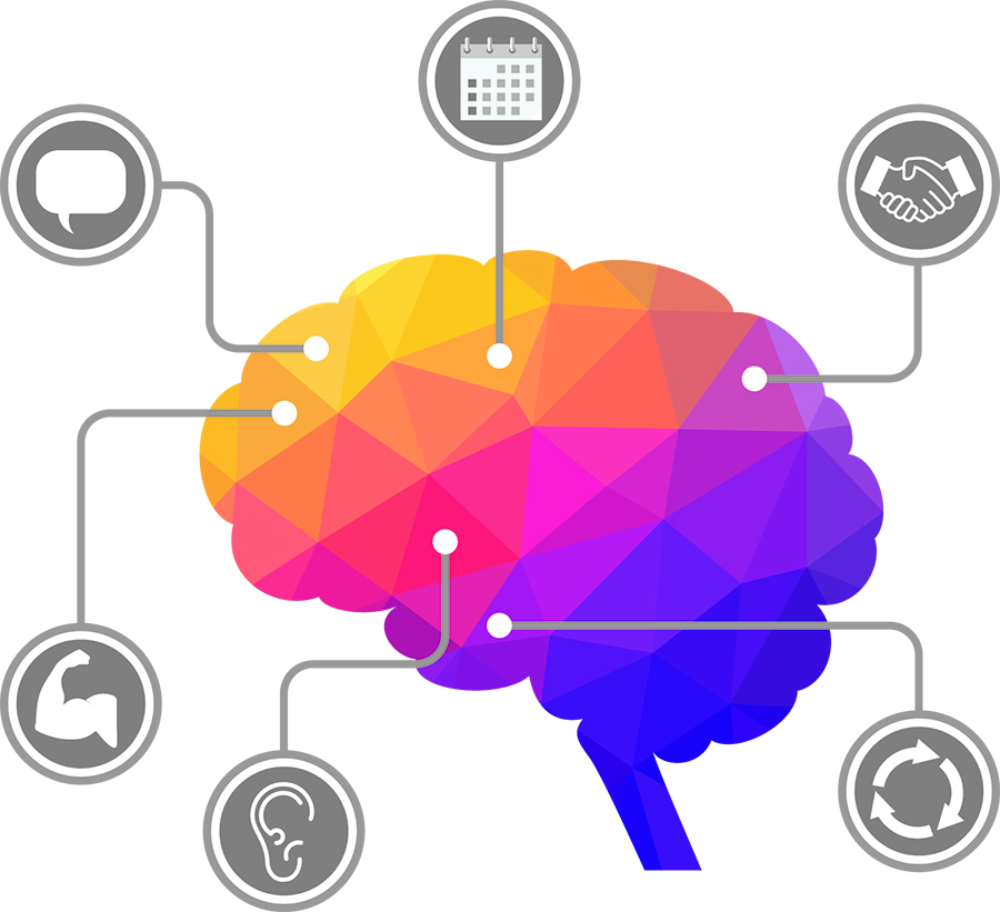 Autism clipart autism brain. What is
