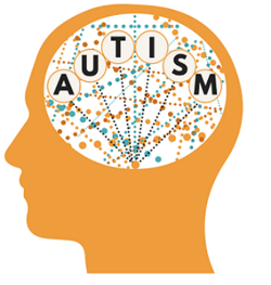 Autism clipart autism brain. Hs get informed organization