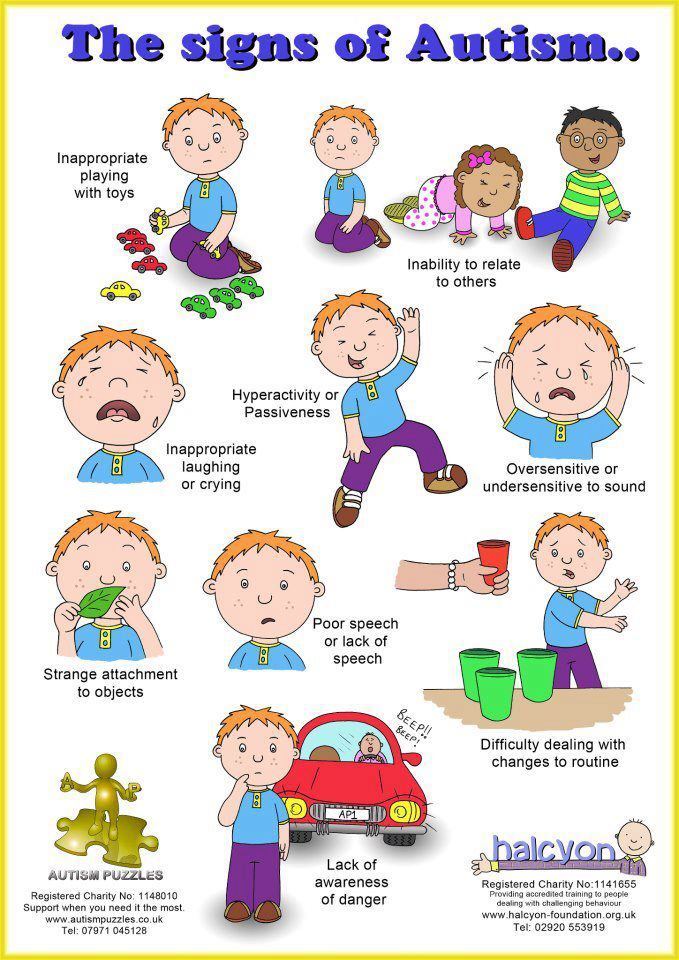 Autism clipart autistic boy. Global awareness the signs