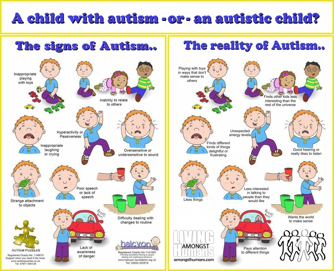 Autism clipart autistic child. The living amongst humans