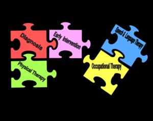 Autism clipart characteristic. Puzzle logo clip art