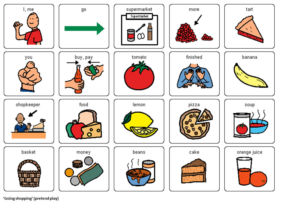 Autism Clipart Communication Management Autism