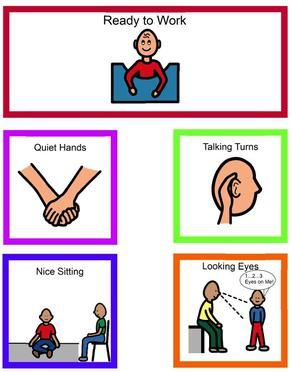 Behavior defining analyzing and. Autism clipart communication management