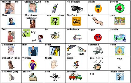 Individuals with spectrum disorder. Autism clipart communication problem