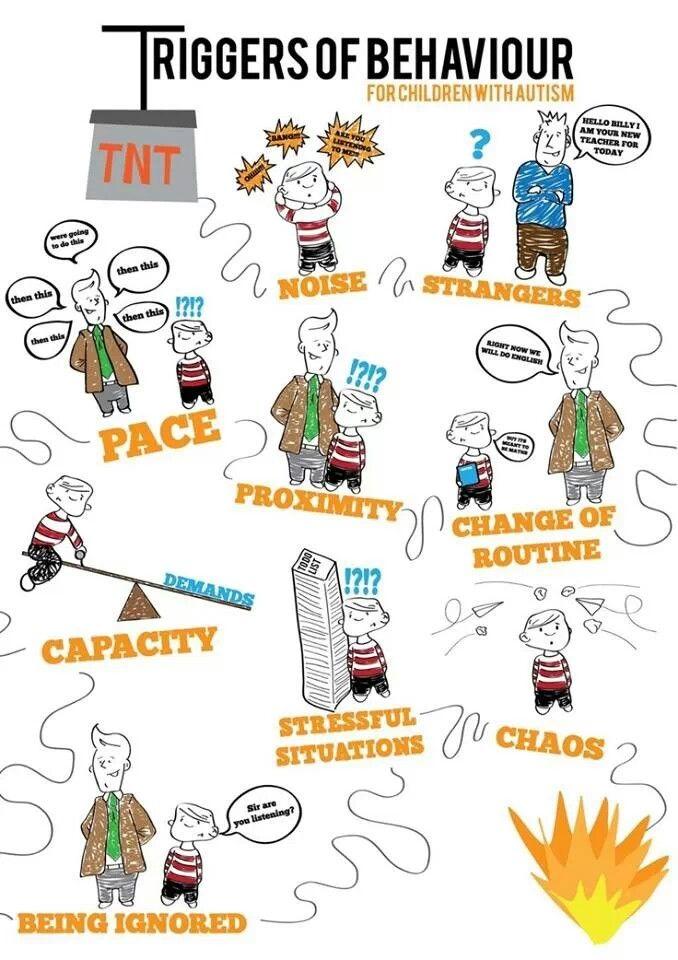 Autism clipart communication problem.  best images on