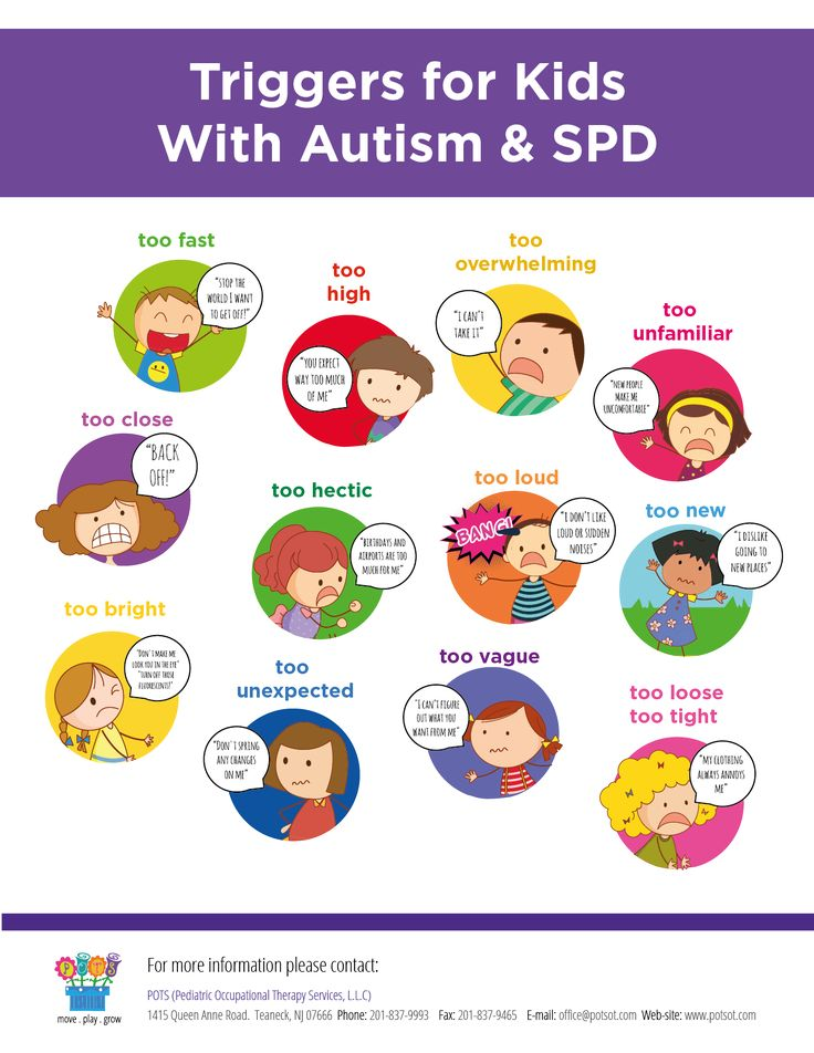 Autism clipart implication.  best information on