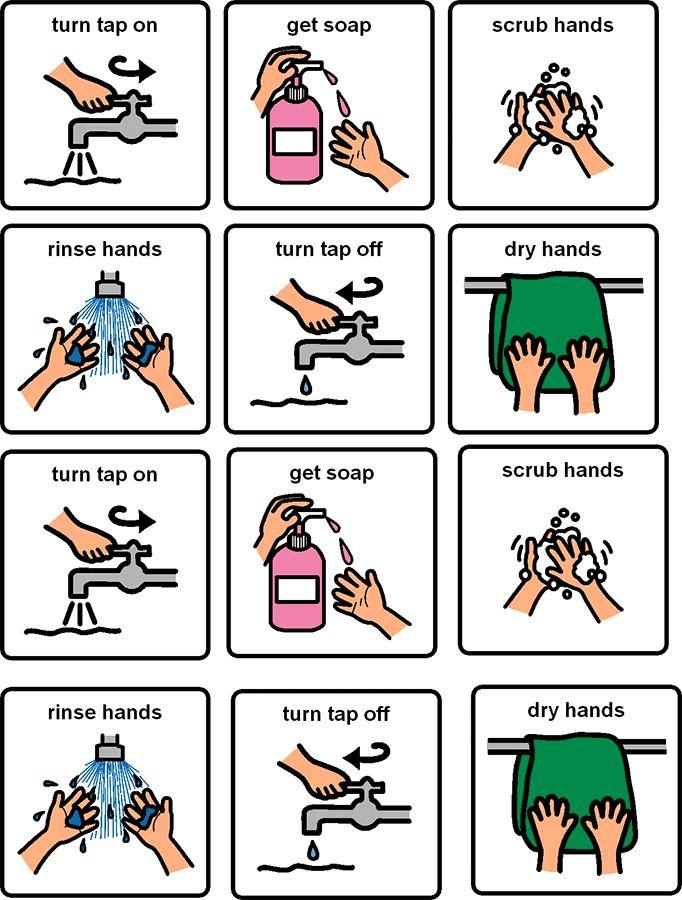Autism clipart poor communication.  best tools images