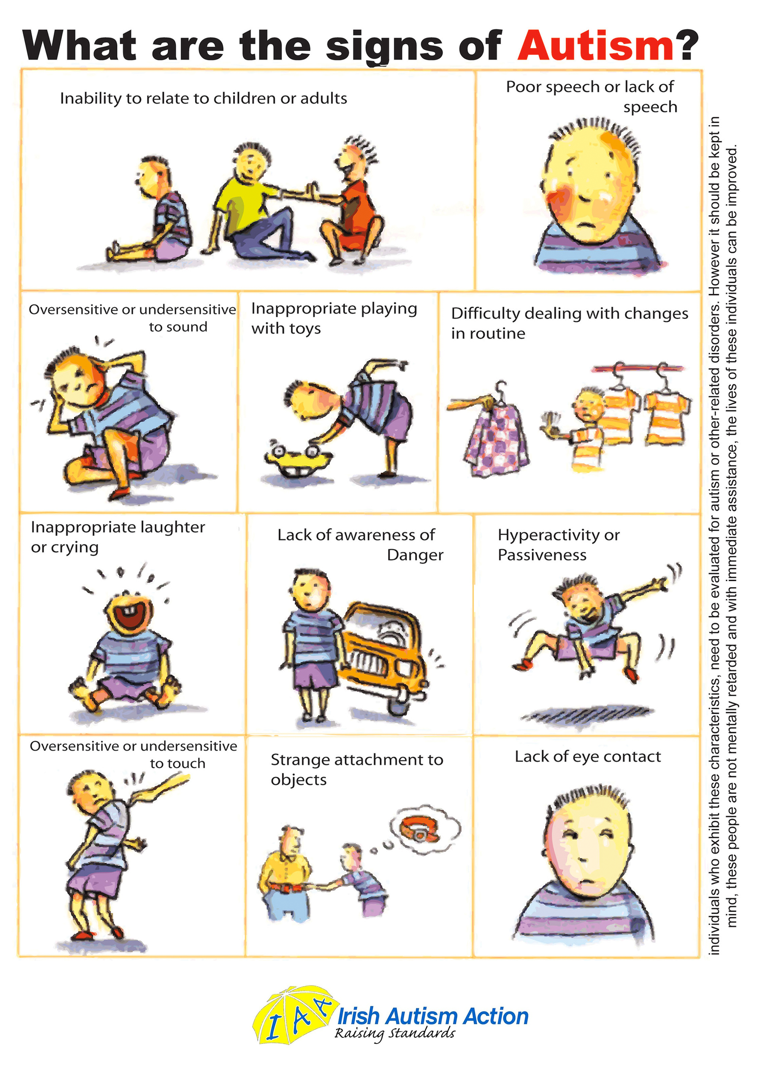 Signs of we need. Autism clipart poor communication