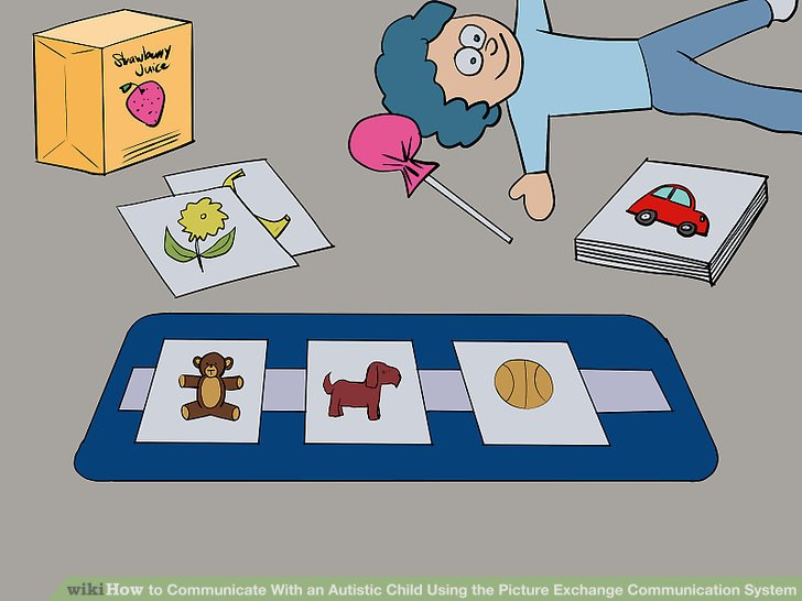 How to communicate with. Autism clipart poor communication