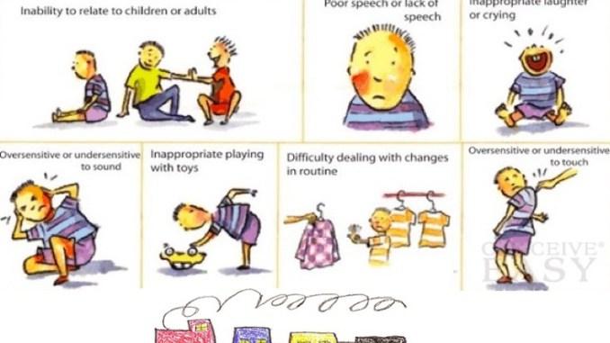 Autism clipart poor communication.  most common symptoms