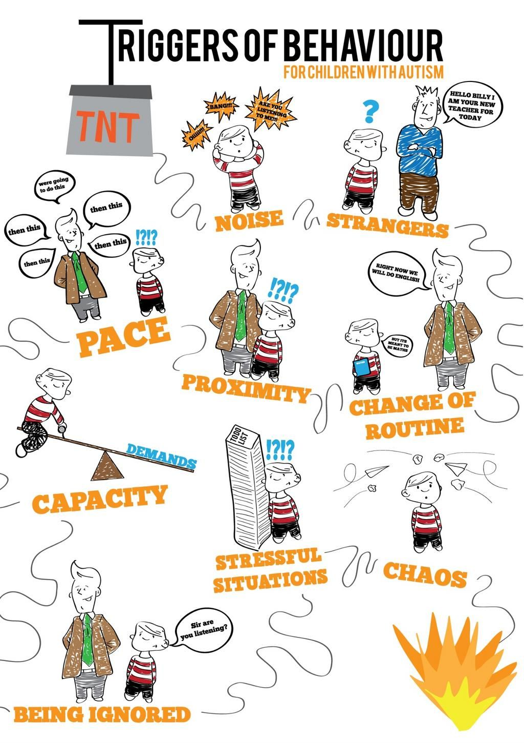 Autism clipart social acceptance. Doodle on child and