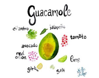 Avocado clipart guacamole. Art etsy recipe watercolor