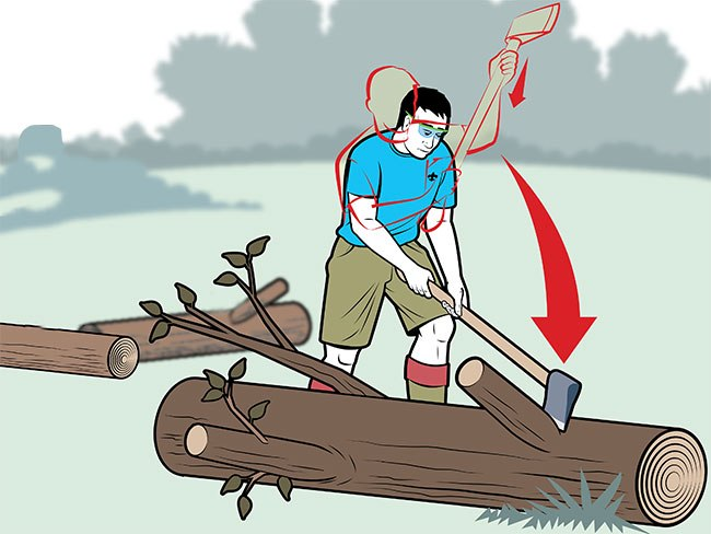 How to use an. Ax clipart chop wood