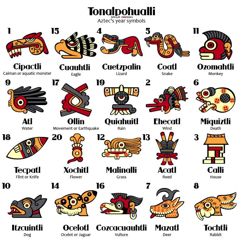 Aztec clipart aztec symbol. Tonalpohualli calendar symbols on