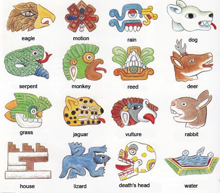 Aztec clipart aztec symbol. Mayan symbols travels in