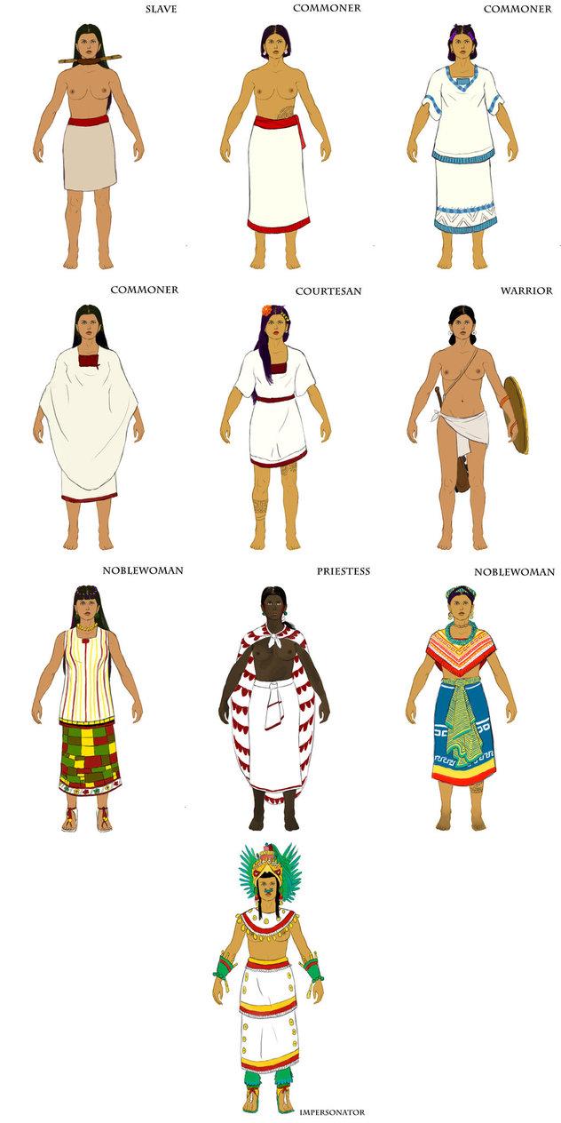 Aztec clipart clothes. Tenochtitlan fashion by kamazotz