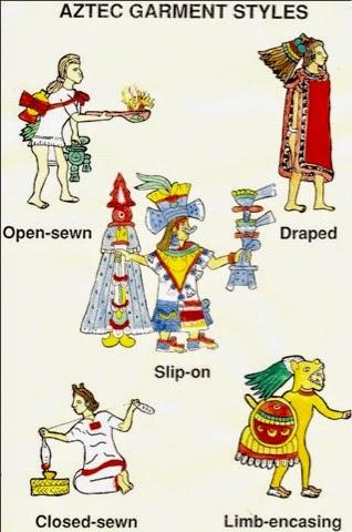 Aztec clipart clothes. All about aztecs clothing