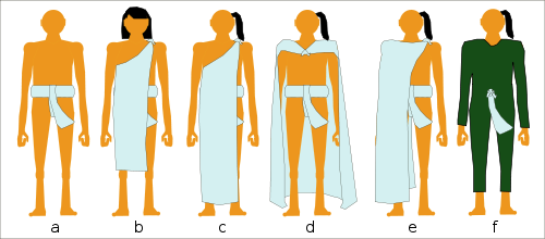 Clothing wikipedia varieties of. Aztec clipart clothes