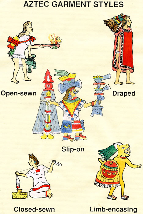 Aztec clipart clothes. Mexica clothing styles mexicaaztec