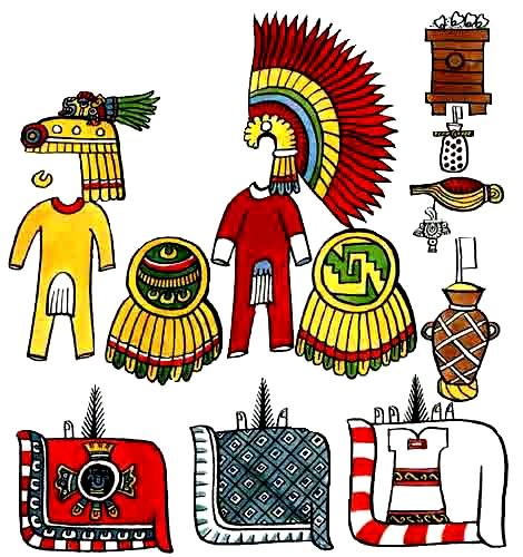 crowdsource your lesson. Aztec clipart clothes