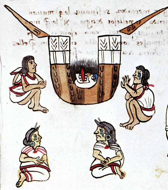 Aztec clipart ritual. The art of mourning